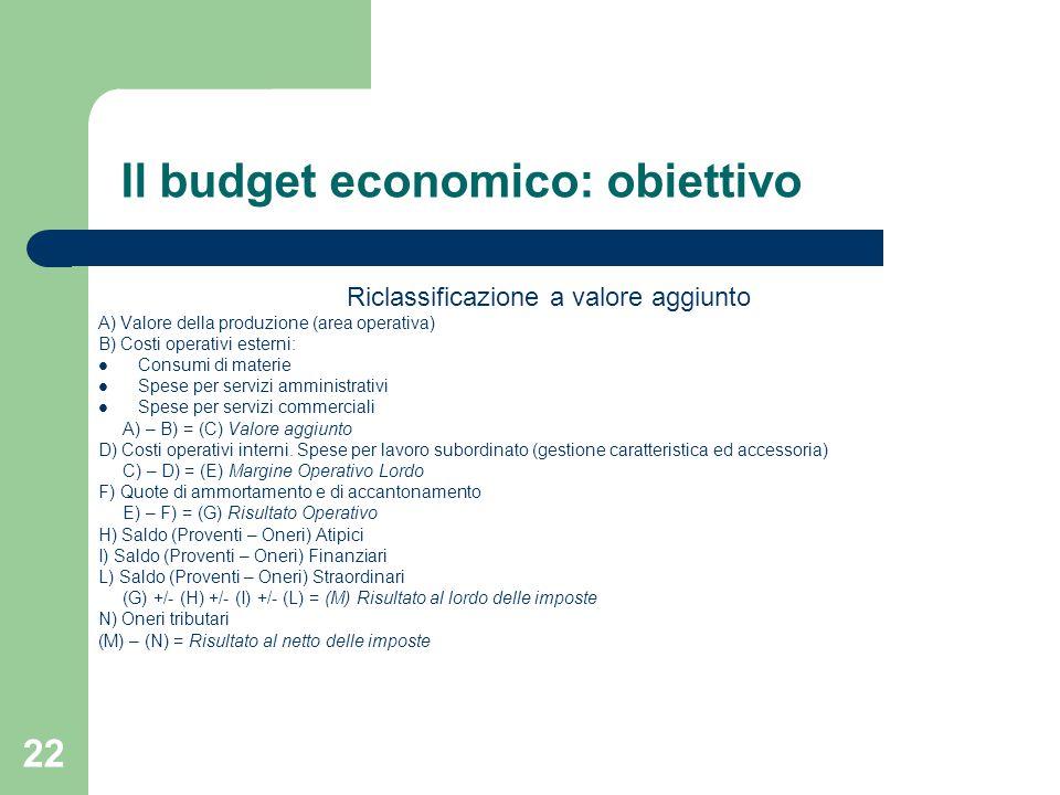 22 Il budget economico: obiettivo Riclassificazione a valore aggiunto A) Valore della produzione (area operativa) B) Costi operativi esterni: Consumi di materie Spese per servizi amministrativi Spese per servizi commerciali A) – B) = (C) Valore aggiunto D) Costi operativi interni.