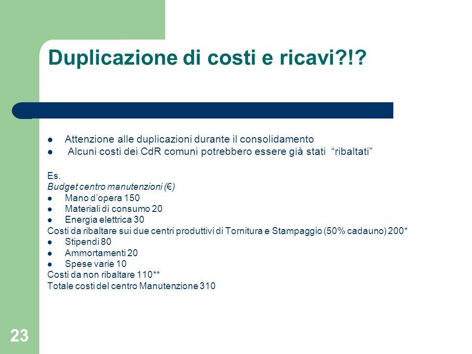 23 Duplicazione di costi e ricavi?!.