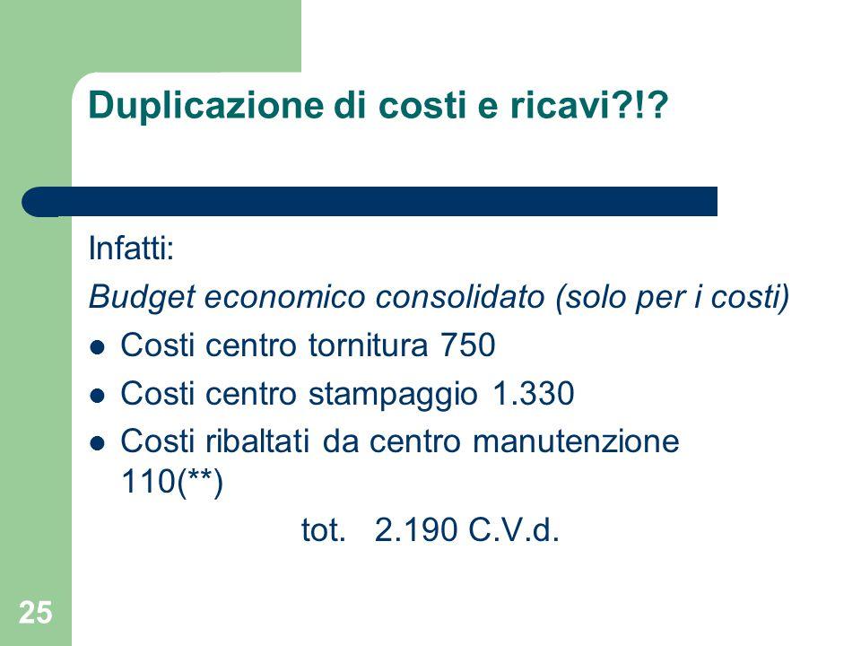 25 Duplicazione di costi e ricavi?!.