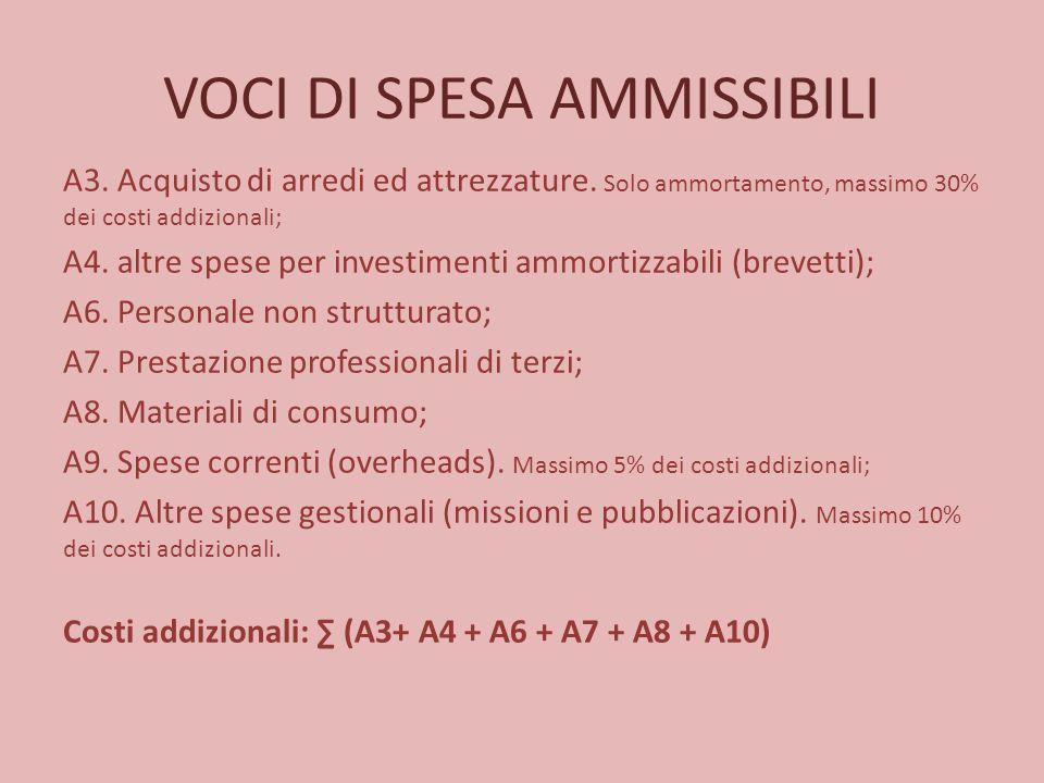 VOCI DI SPESA AMMISSIBILI A3.Acquisto di arredi ed attrezzature.