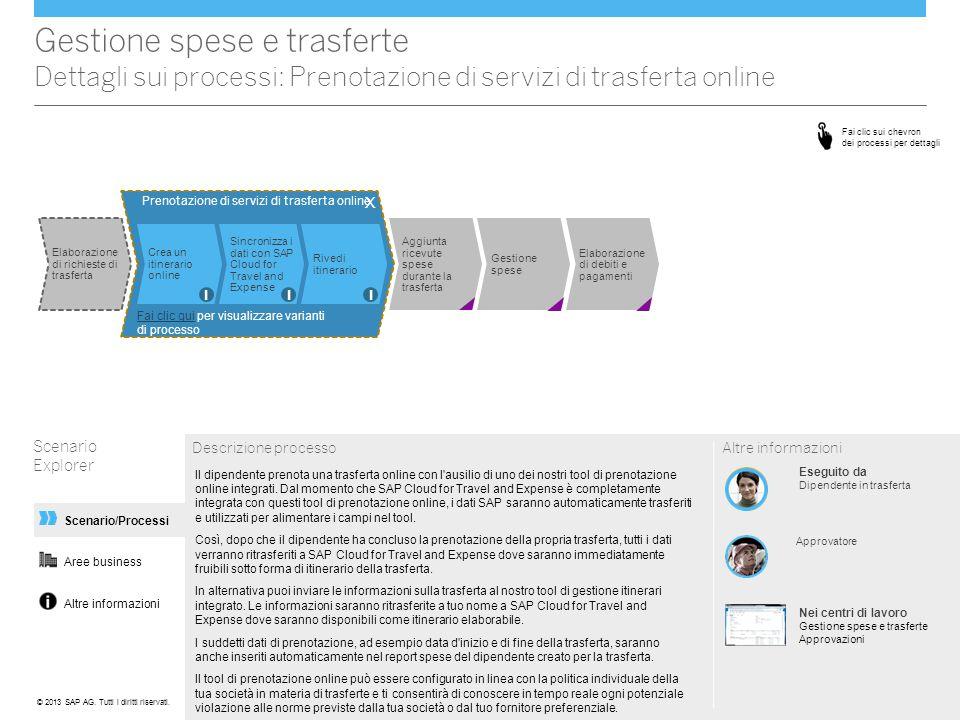 Altre informazioni Scenario/Processi Prenotazione di servizi di trasferta online Gestione spese e trasferte Dettagli sui processi: Prenotazione di ser