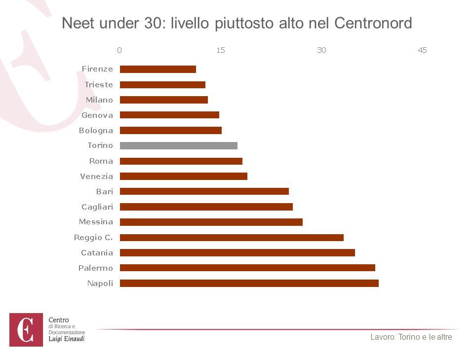 Neet under 30: livello piuttosto alto nel Centronord Lavoro: Torino e le altre