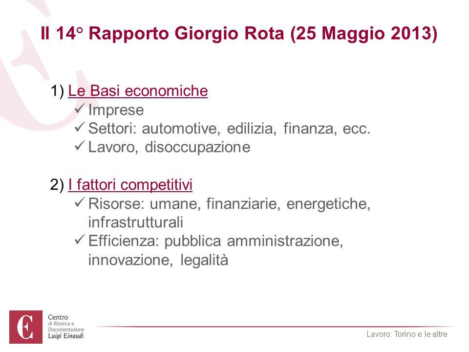 Il 14° Rapporto Giorgio Rota (25 Maggio 2013) 1) Le Basi economiche Imprese Settori: automotive, edilizia, finanza, ecc.