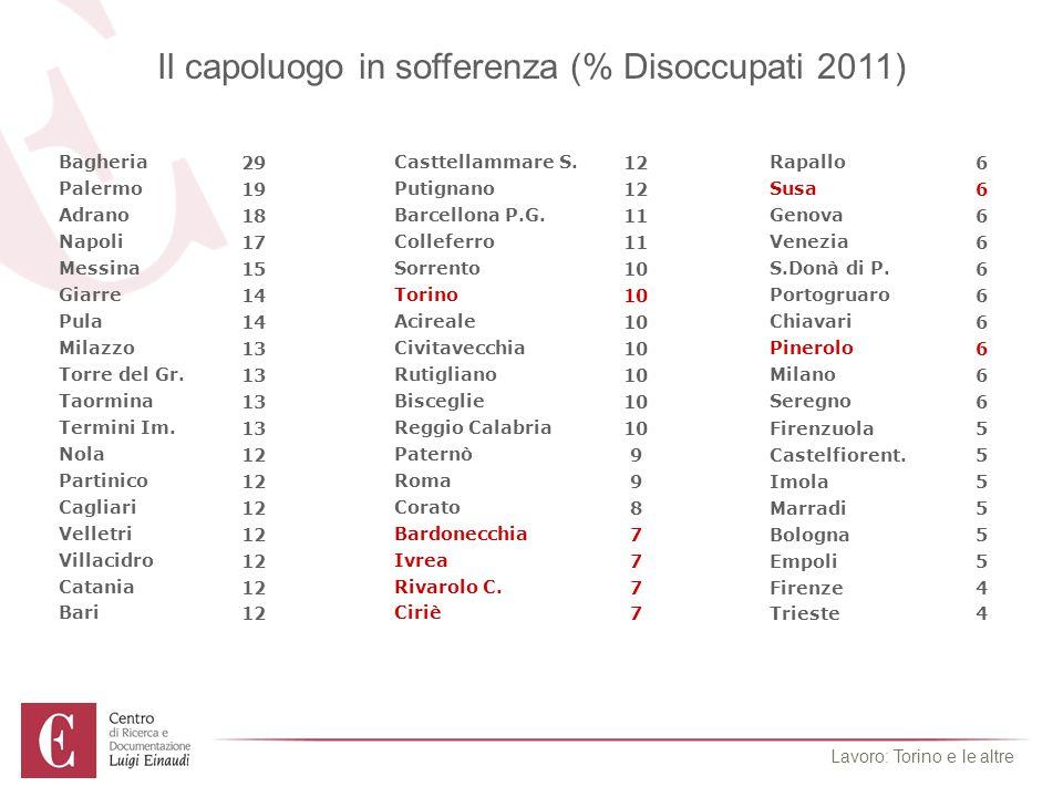 Il capoluogo in sofferenza (% Disoccupati 2011) Bagheria 29 Casttellammare S.