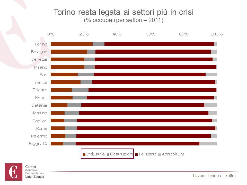 In un Paese con pochi adulti in Formazione… Lavoro: Torino e le altre