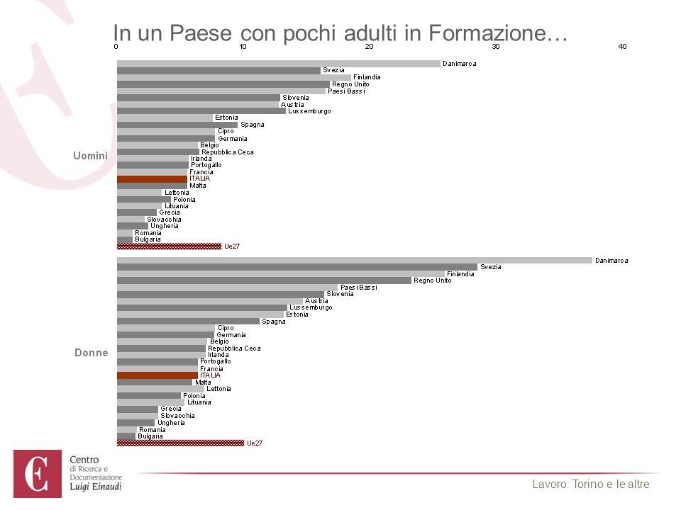 … a Torino il livello è medio basso Lavoro: Torino e le altre