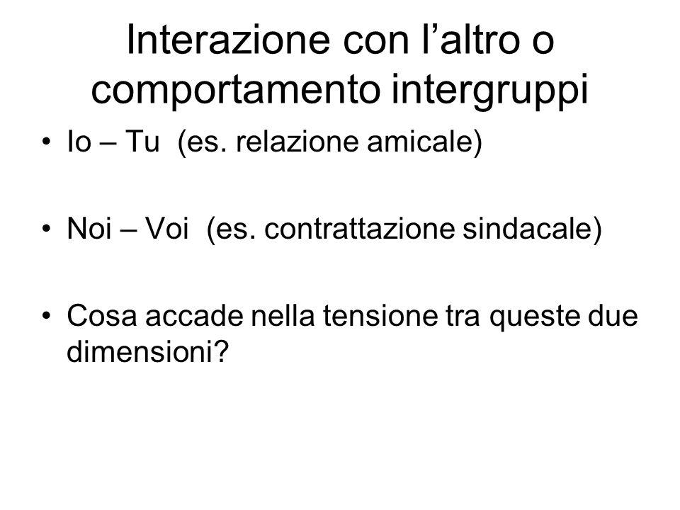 Interazione con l'altro o comportamento intergruppi Io – Tu (es. relazione amicale) Noi – Voi (es. contrattazione sindacale) Cosa accade nella tension