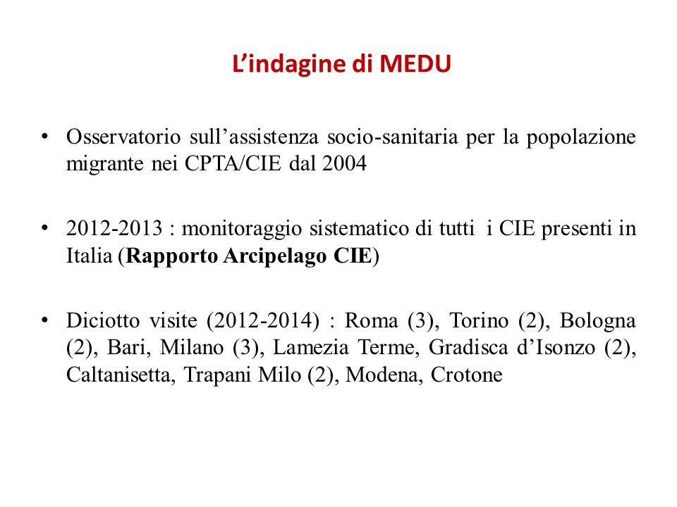 L'indagine di MEDU Osservatorio sull'assistenza socio-sanitaria per la popolazione migrante nei CPTA/CIE dal 2004 2012-2013 : monitoraggio sistematico