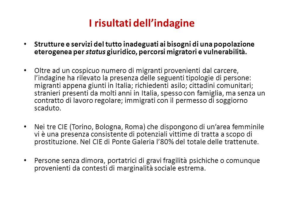 I risultati dell'indagine Strutture e servizi del tutto inadeguati ai bisogni di una popolazione eterogenea per status giuridico, percorsi migratori e