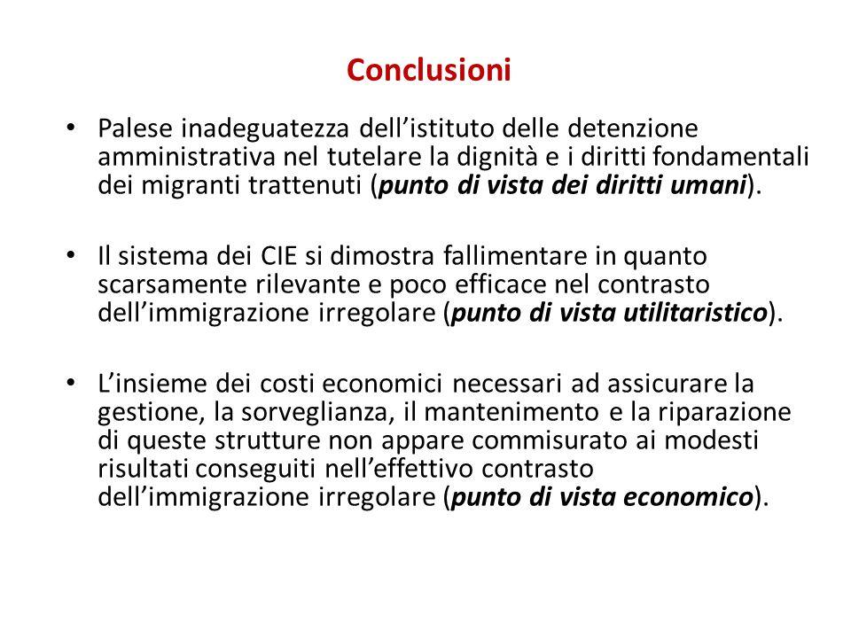 Conclusioni Palese inadeguatezza dell'istituto delle detenzione amministrativa nel tutelare la dignità e i diritti fondamentali dei migranti trattenut