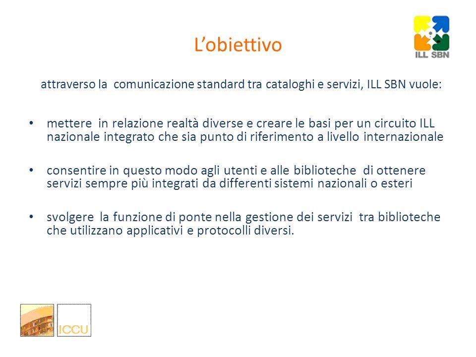 Comunicazione su protocollo HTTP  In rapporto con altri sistemi ILL SBN invia, riceve e gestisce in tempo reale richieste di prestito interbiblioteca