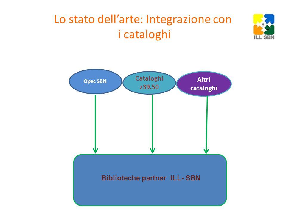 Interoperabilità tra servizi ILL: cosa è stato fatto sistema integrato di interrogazione dei cataloghi via z39.50 a partire dall'interfaccia dell'OPAC