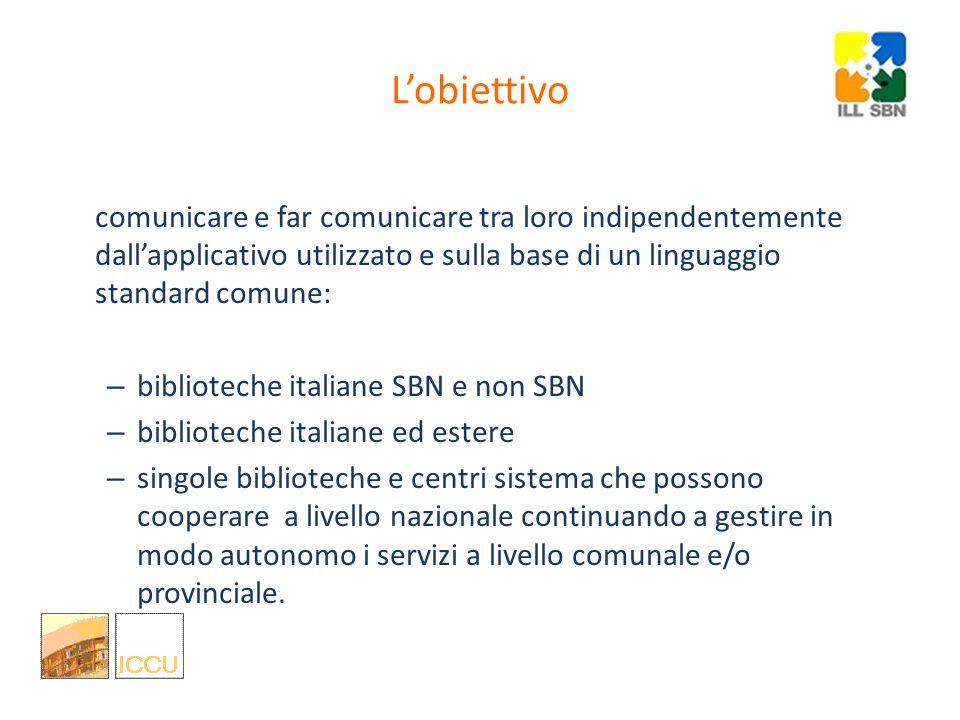 singole biblioteche sistemi bibliotecari territoriali sistemi bibliotecari di ateneo servizi centralizzati di prestito anche le biblioteche SBN hanno