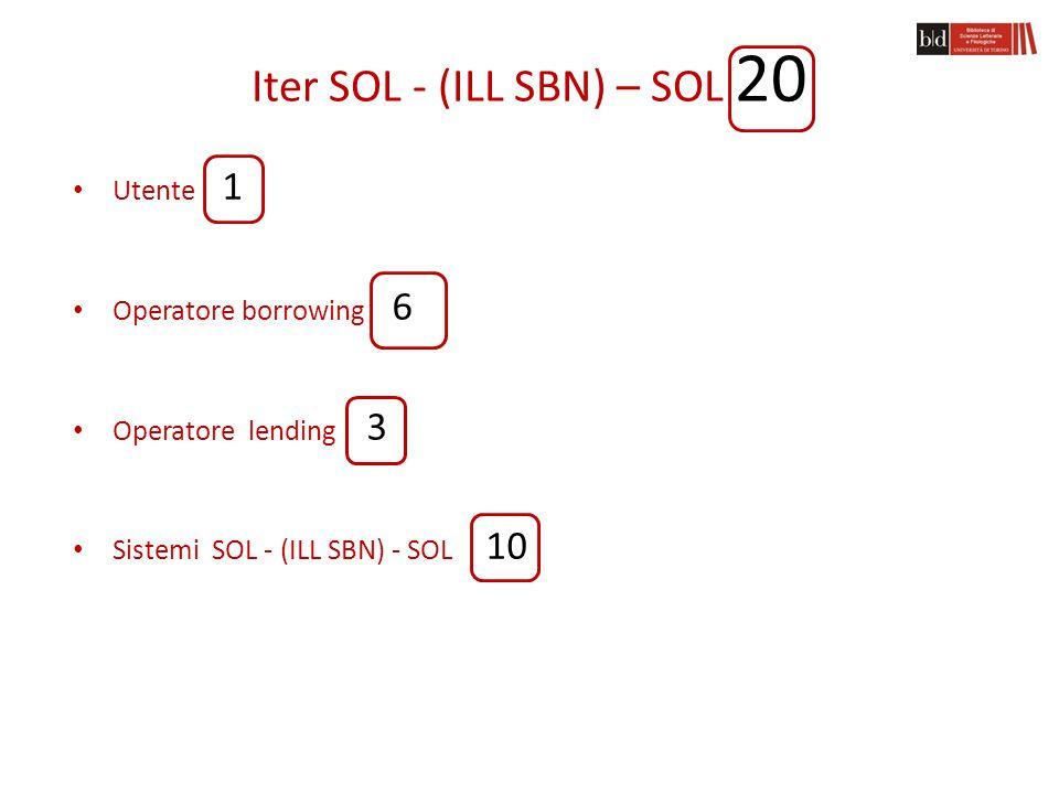 Iter SOL - (ILL SBN) - SOL 20 Utente UniTo inserisce richiesta da spazio personale Bib UniTO accoglie la richiesta Bib UniTO localizza l'opera nei cat