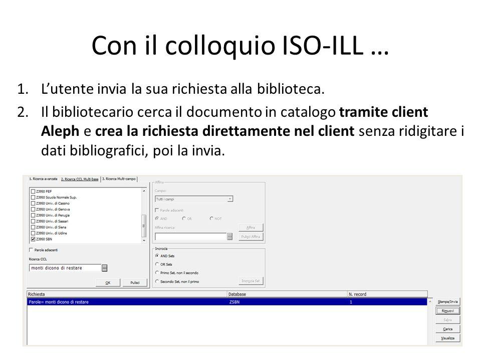 Senza usare il colloquio ISO-ILL… …e ora?