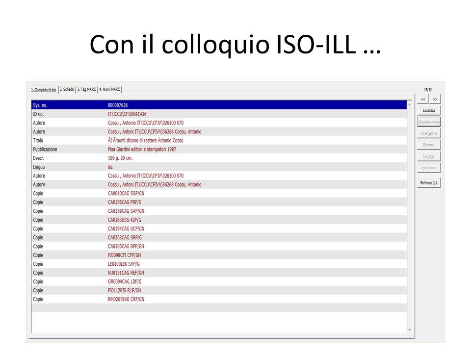 Con il colloquio ISO-ILL … 1.L'utente invia la sua richiesta alla biblioteca. 2.Il bibliotecario cerca il documento in catalogo tramite client Aleph e