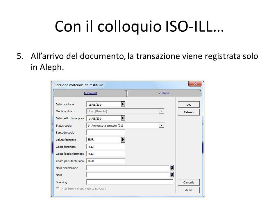 3.La biblioteca fornitrice risponde attraverso il protocollo ISO- ILL.
