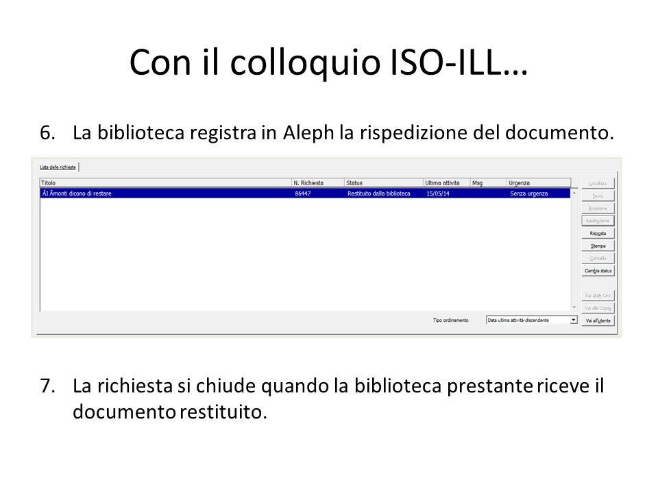 Con il colloquio ISO-ILL… 5.All'arrivo del documento, la transazione viene registrata solo in Aleph.