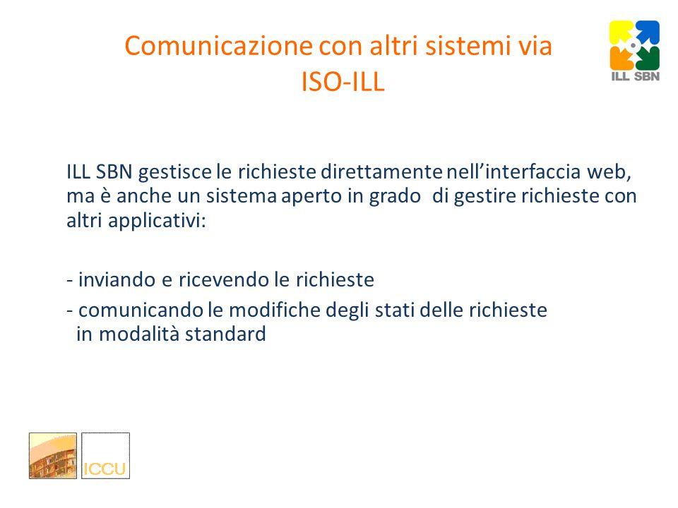 Comunicazione con altri sistemi via ISO-ILL Lo standard ISO-ILL definisce i servizi e formalizza i messaggi che possono essere scambiati fra una bibli