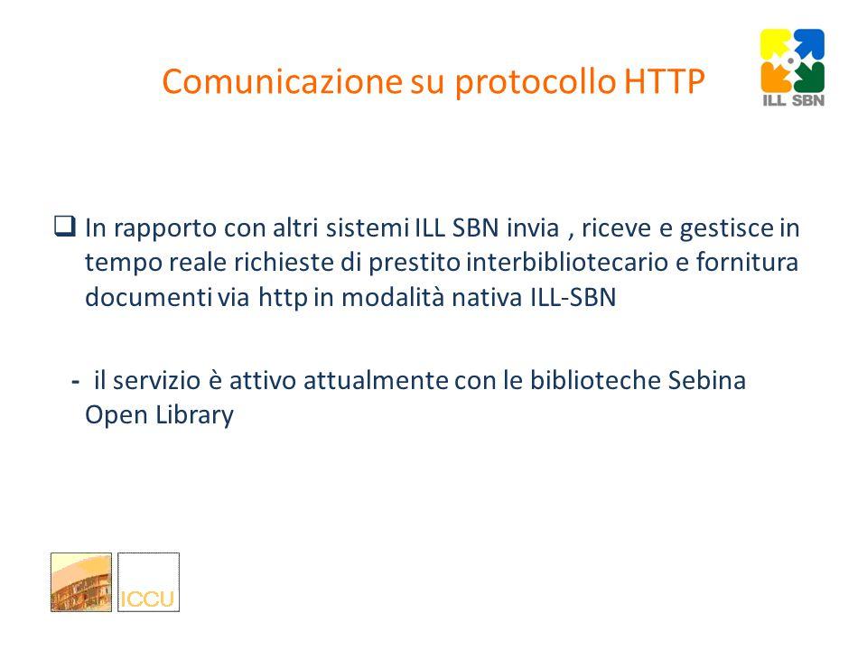 Comunicazione su protocollo TCP-IP  ILL SBN invia, riceve e gestisce tutte le fasi di una richiesta di prestito interbibliotecario e fornitura docume