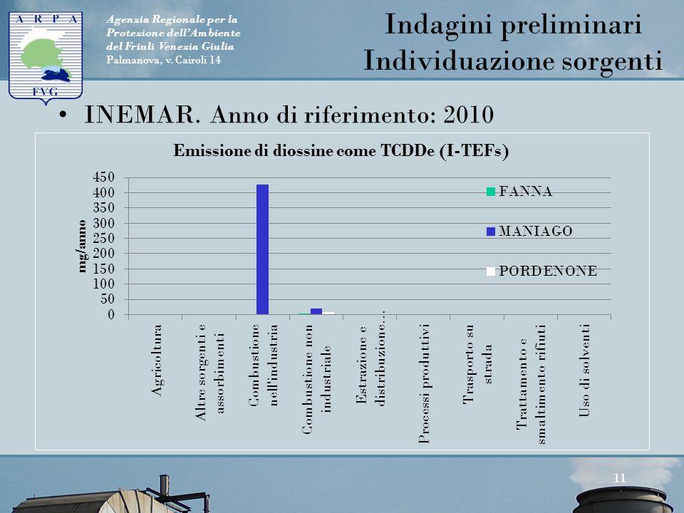 Agenzia Regionale per la Protezione dell'Ambiente del Friuli Venezia Giulia Palmanova, v. Cairoli 14 INEMAR. Anno di riferimento: 2010 11 Indagini pre