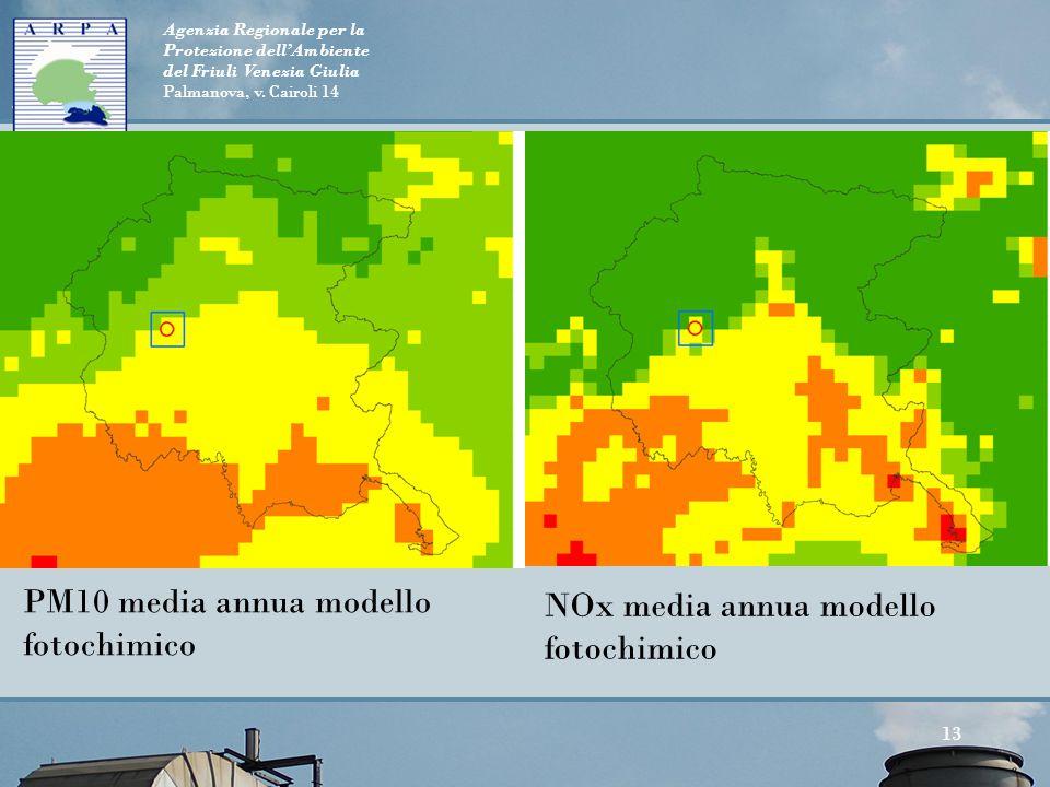 Agenzia Regionale per la Protezione dell'Ambiente del Friuli Venezia Giulia Palmanova, v. Cairoli 14 13 PM10 media annua modello fotochimico NOx media