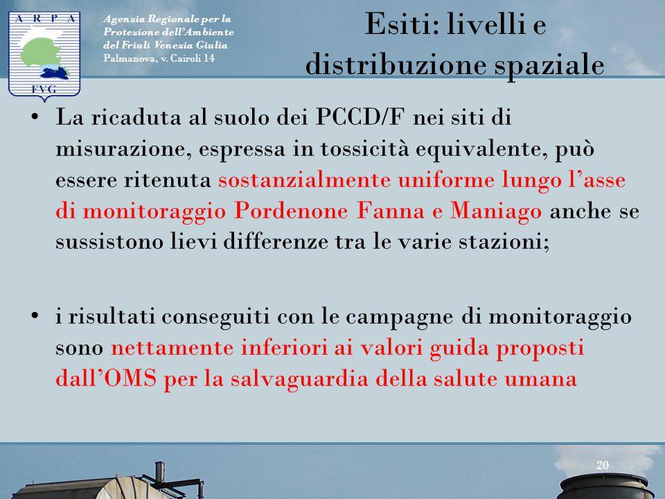 Agenzia Regionale per la Protezione dell'Ambiente del Friuli Venezia Giulia Palmanova, v. Cairoli 14 La ricaduta al suolo dei PCCD/F nei siti di misur