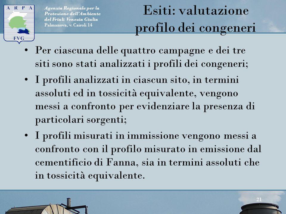Agenzia Regionale per la Protezione dell'Ambiente del Friuli Venezia Giulia Palmanova, v. Cairoli 14 Per ciascuna delle quattro campagne e dei tre sit