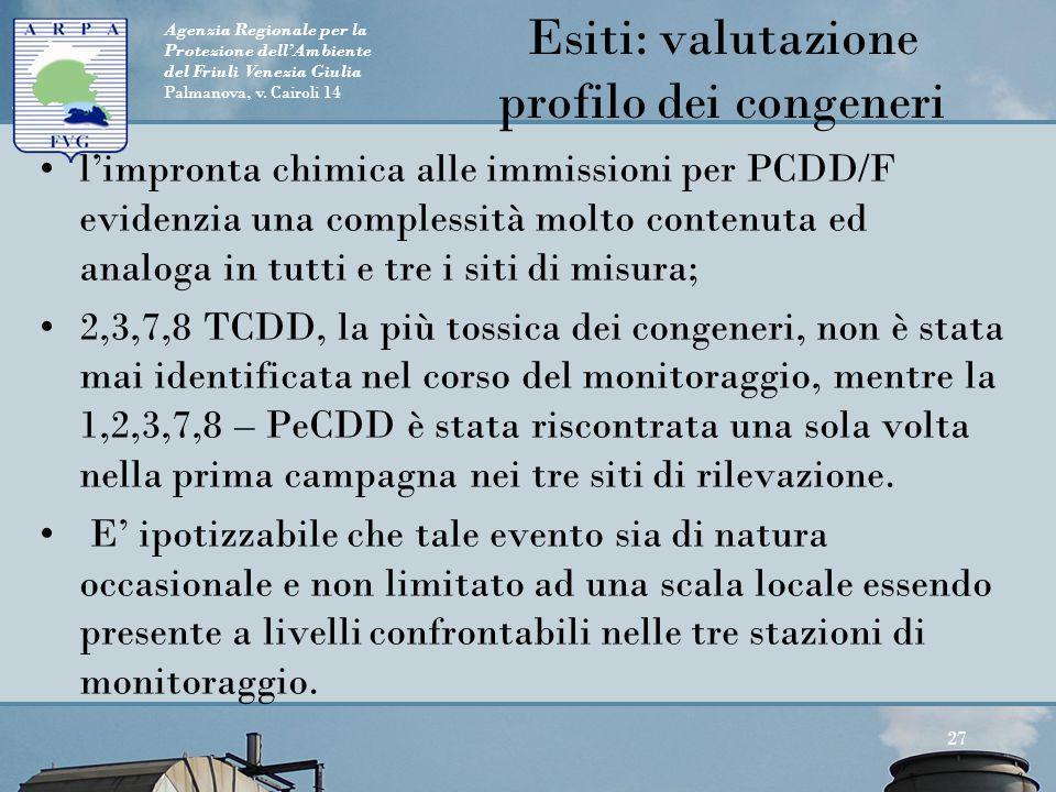 Agenzia Regionale per la Protezione dell'Ambiente del Friuli Venezia Giulia Palmanova, v. Cairoli 14 l'impronta chimica alle immissioni per PCDD/F evi