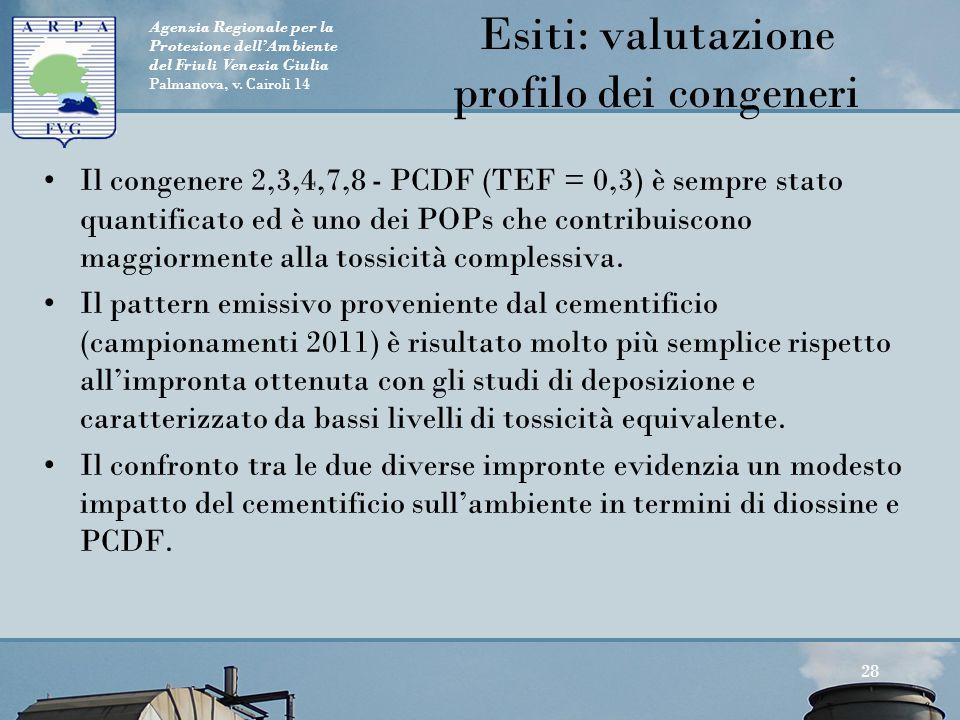Agenzia Regionale per la Protezione dell'Ambiente del Friuli Venezia Giulia Palmanova, v. Cairoli 14 Il congenere 2,3,4,7,8 - PCDF (TEF = 0,3) è sempr