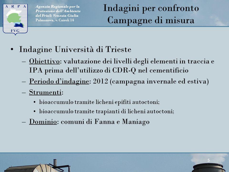 Agenzia Regionale per la Protezione dell'Ambiente del Friuli Venezia Giulia Palmanova, v. Cairoli 14 Indagine Università di Trieste –Obiettivo: valuta