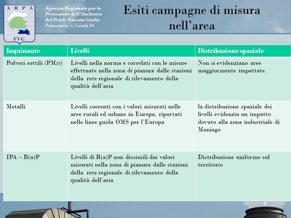 Agenzia Regionale per la Protezione dell'Ambiente del Friuli Venezia Giulia Palmanova, v. Cairoli 14 6 InquinanteLivelliDistribuzione spaziale Polveri