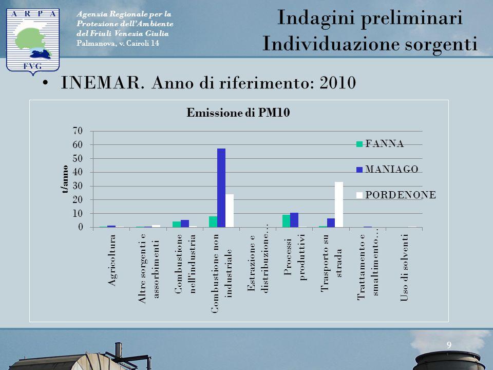 Agenzia Regionale per la Protezione dell'Ambiente del Friuli Venezia Giulia Palmanova, v. Cairoli 14 9 INEMAR. Anno di riferimento: 2010 Indagini prel