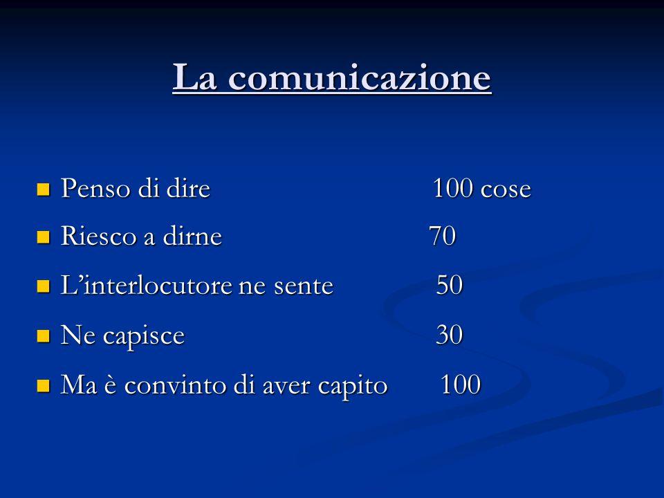La comunicazione Penso di dire 100 cose Penso di dire 100 cose Riesco a dirne 70 Riesco a dirne 70 L'interlocutore ne sente 50 L'interlocutore ne sent