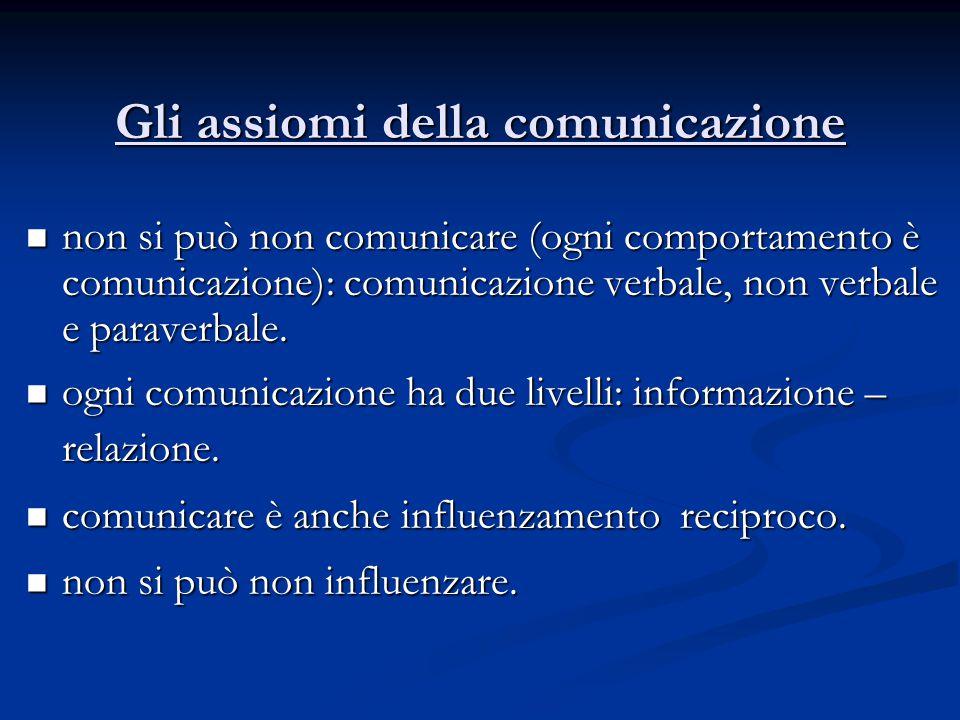 Gli assiomi della comunicazione non si può non comunicare (ogni comportamento è comunicazione): comunicazione verbale, non verbale e paraverbale. non