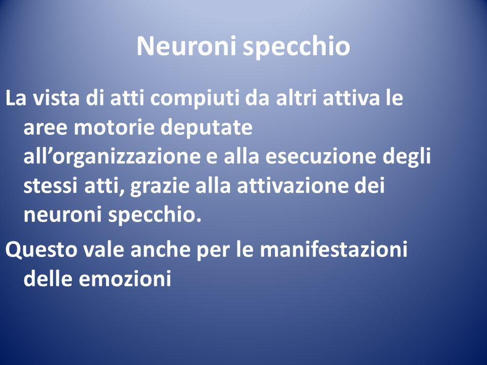 Neuroni specchio La vista di atti compiuti da altri attiva le aree motorie deputate all'organizzazione e alla esecuzione degli stessi atti, grazie all