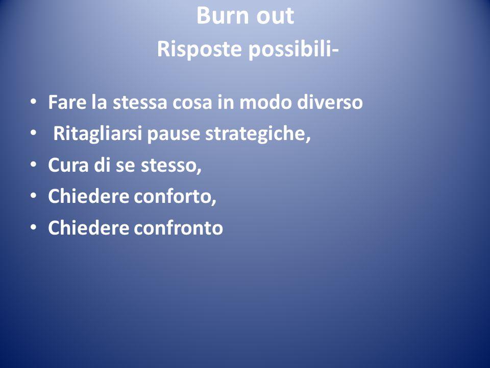 Burn out Risposte possibili- Fare la stessa cosa in modo diverso Ritagliarsi pause strategiche, Cura di se stesso, Chiedere conforto, Chiedere confron