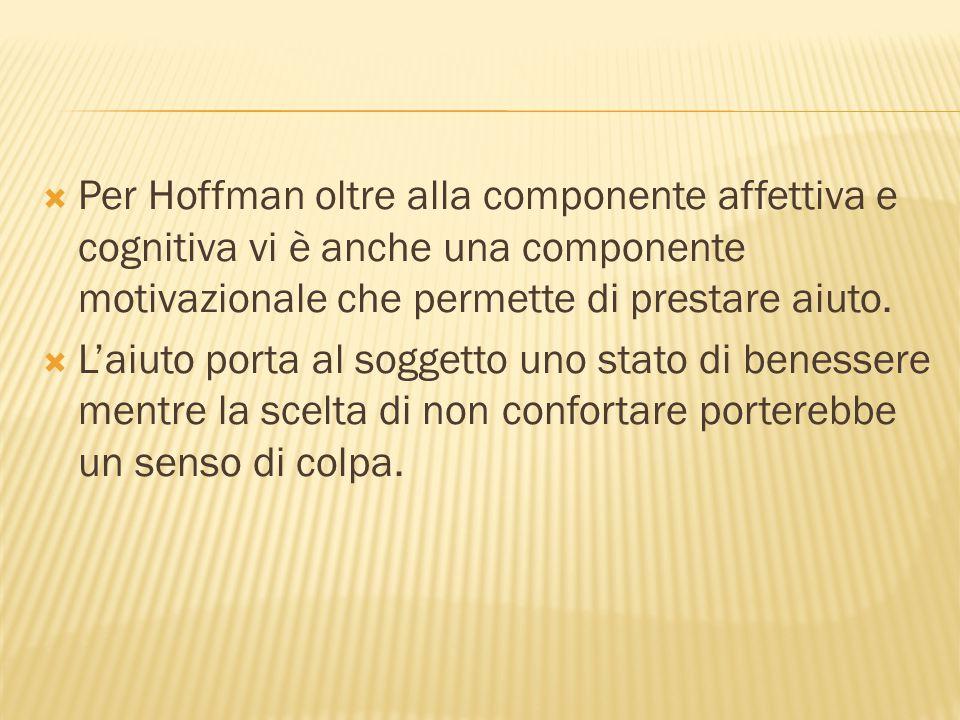  Per Hoffman oltre alla componente affettiva e cognitiva vi è anche una componente motivazionale che permette di prestare aiuto.  L'aiuto porta al s