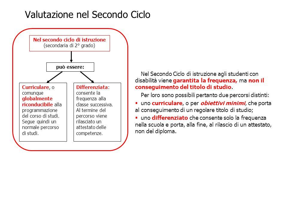 Nel Secondo Ciclo di istruzione agli studenti con disabilità viene garantita la frequenza, ma non il conseguimento del titolo di studio. Per loro sono