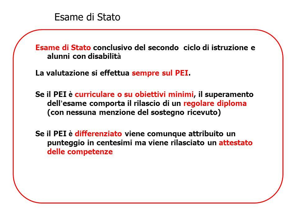 Esame di Stato Esame di Stato conclusivo del secondo ciclo di istruzione e alunni con disabilit à La valutazione si effettua sempre sul PEI. Se il PEI