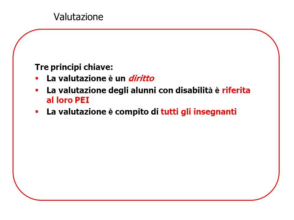Valutazione Tre principi chiave:  La valutazione è un diritto  La valutazione degli alunni con disabilit à è riferita al loro PEI  La valutazione è