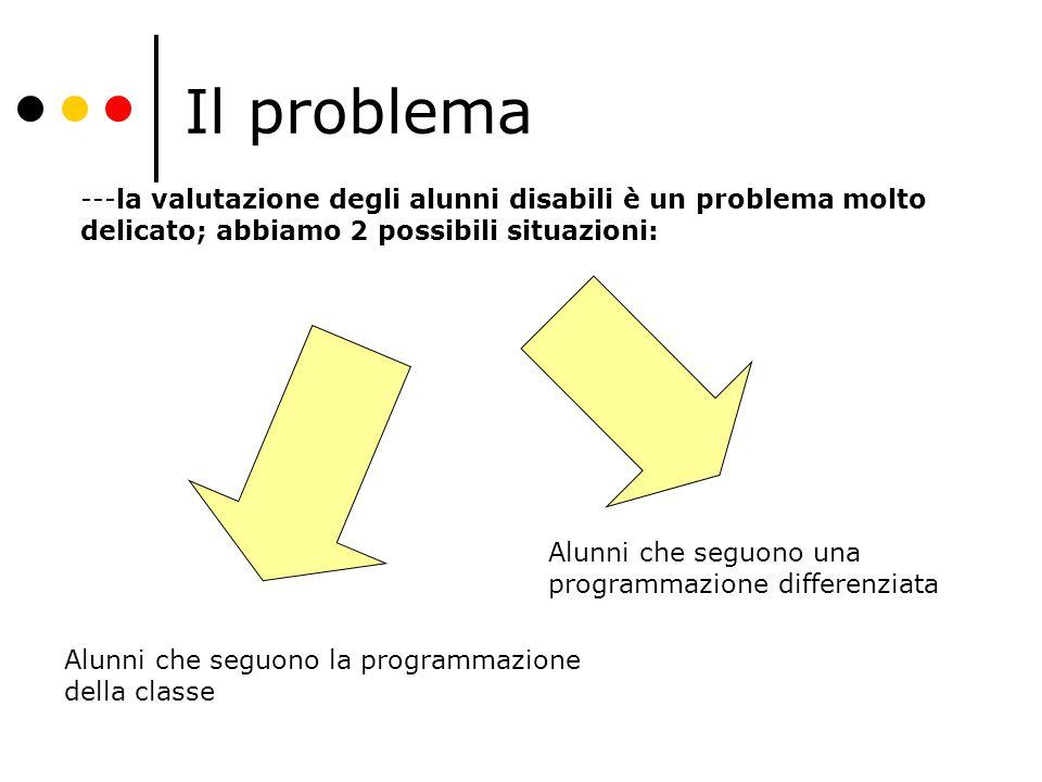Il problema ---la valutazione degli alunni disabili è un problema molto delicato; abbiamo 2 possibili situazioni: Alunni che seguono la programmazione della classe Alunni che seguono una programmazione differenziata