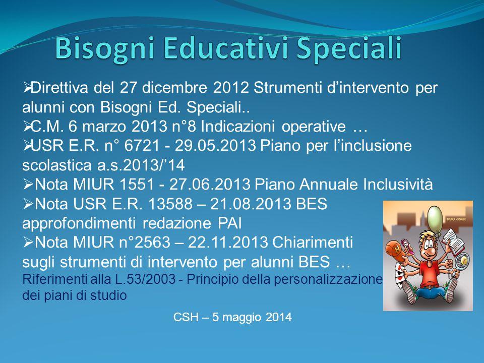 CSH – 5 maggio 2014  Direttiva del 27 dicembre 2012 Strumenti d'intervento per alunni con Bisogni Ed. Speciali..  C.M. 6 marzo 2013 n°8 Indicazioni