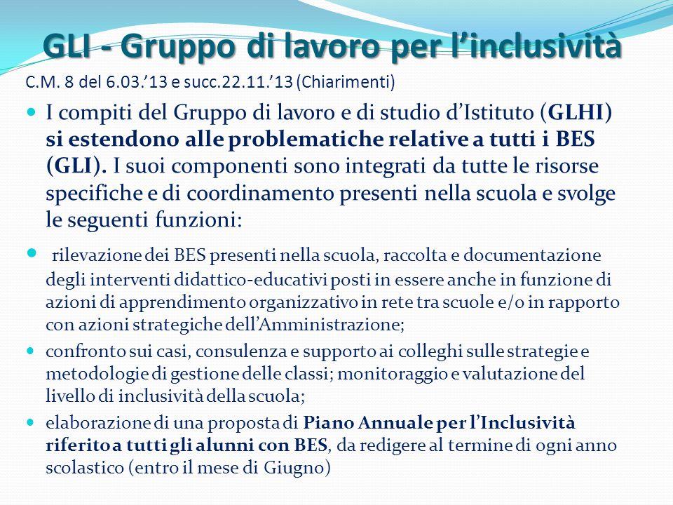 GLI - Gruppo di lavoro per l'inclusività C.M. 8 del 6.03.'13 e succ.22.11.'13 (Chiarimenti) I compiti del Gruppo di lavoro e di studio d'Istituto (GLH