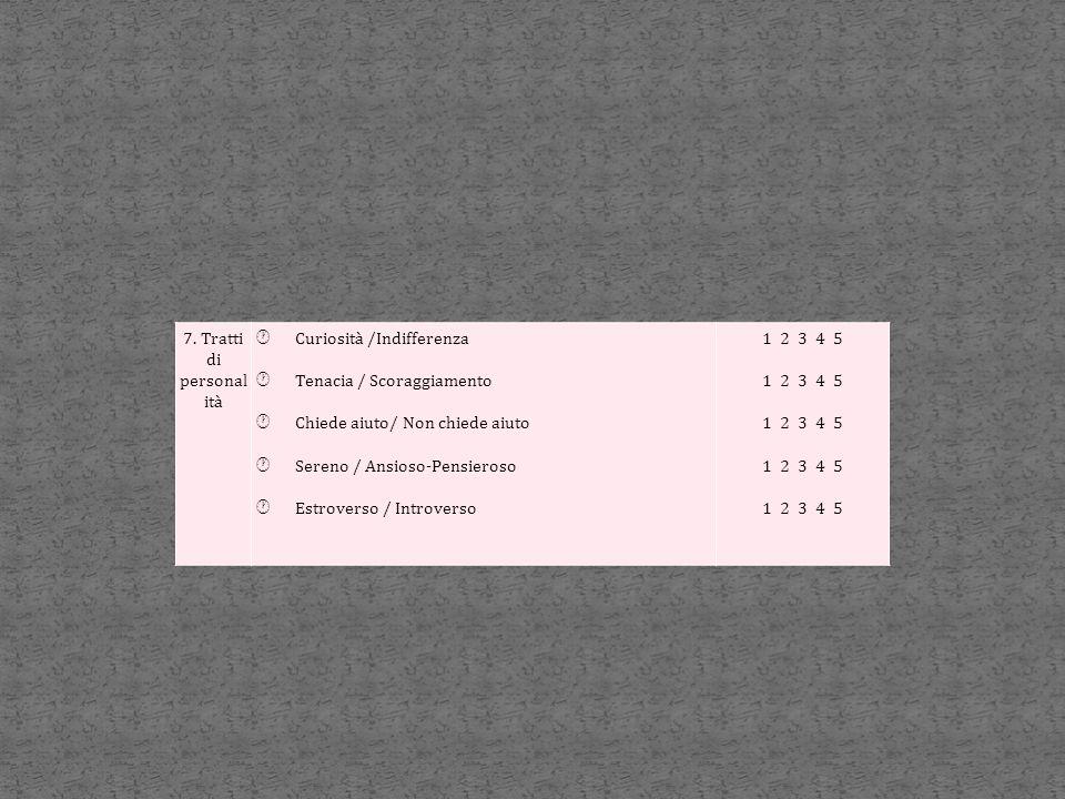 7. Tratti di personal ità  Curiosità /Indifferenza  Tenacia / Scoraggiamento  Chiede aiuto/ Non chiede aiuto  Sereno / Ansioso-Pensieroso  Estrov