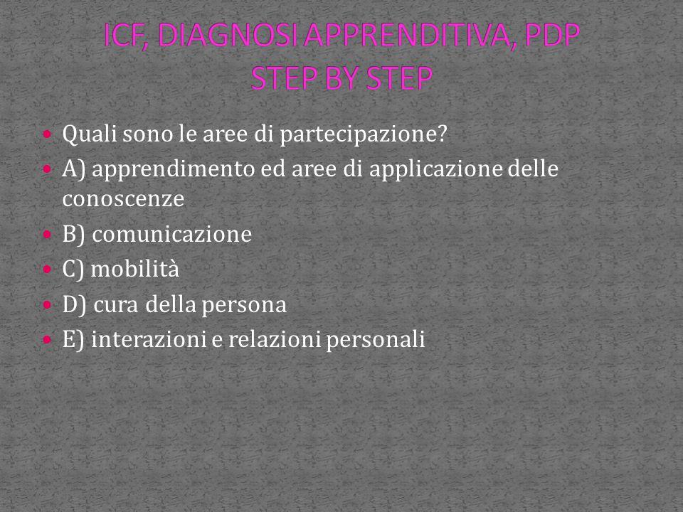 Quali sono le aree di partecipazione? A) apprendimento ed aree di applicazione delle conoscenze B) comunicazione C) mobilità D) cura della persona E)