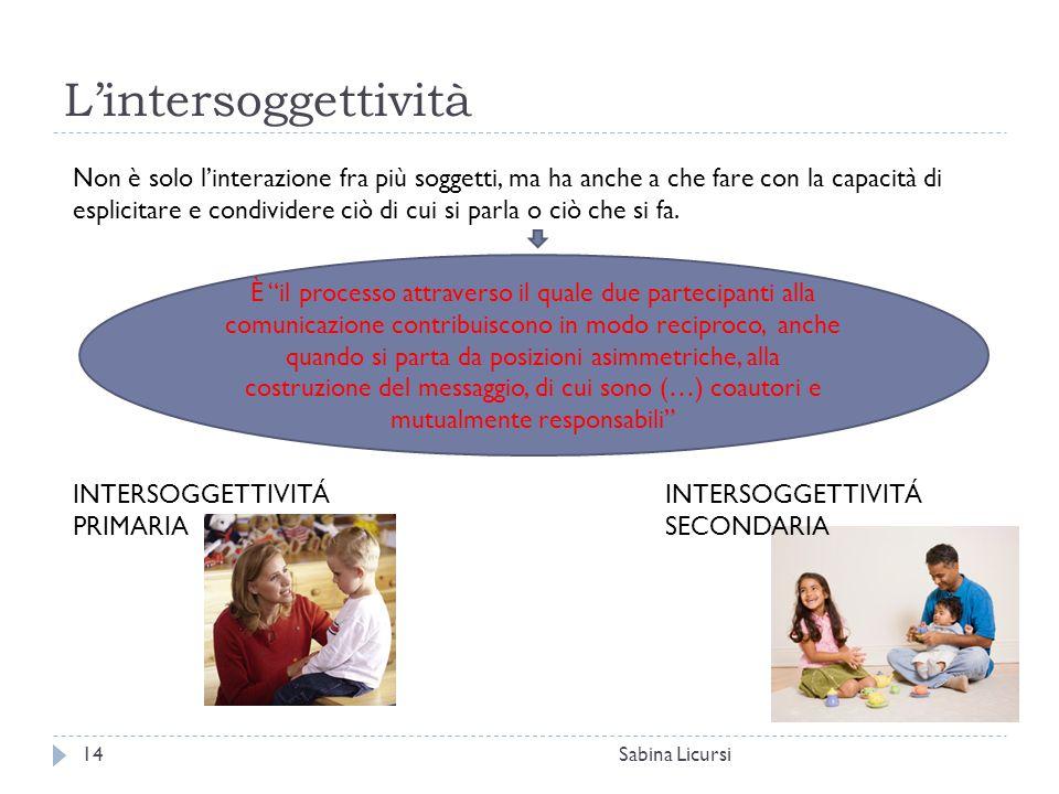 L'intersoggettività Sabina Licursi14 Non è solo l'interazione fra più soggetti, ma ha anche a che fare con la capacità di esplicitare e condividere ci