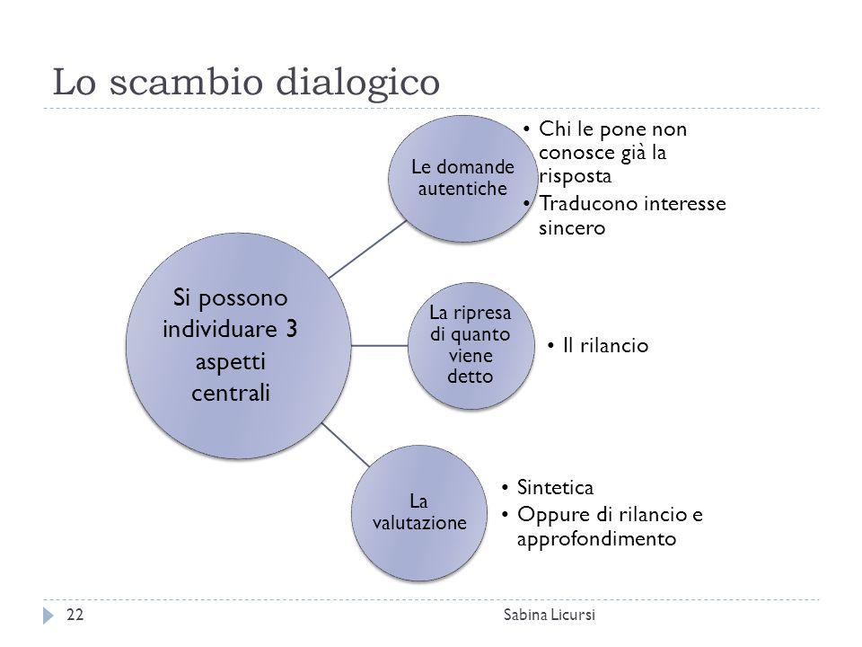 Lo scambio dialogico Sabina Licursi22 Le domande autentiche Chi le pone non conosce già la risposta Traducono interesse sincero La ripresa di quanto v