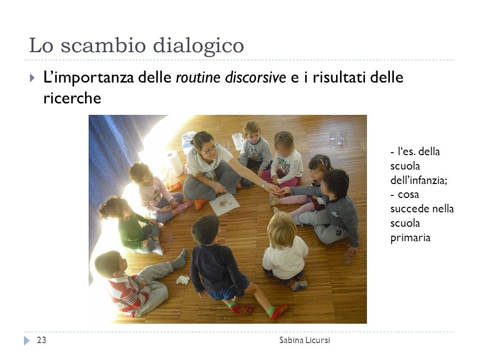 Lo scambio dialogico Sabina Licursi23  L'importanza delle routine discorsive e i risultati delle ricerche - l'es. della scuola dell'infanzia; - cosa