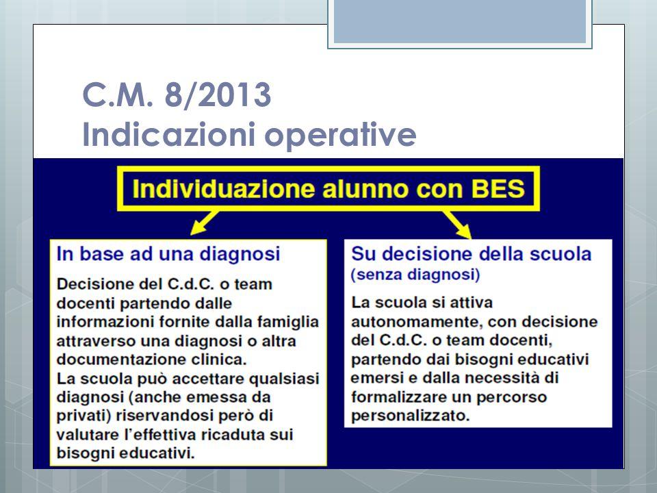 C.M. 8/2013 Indicazioni operative